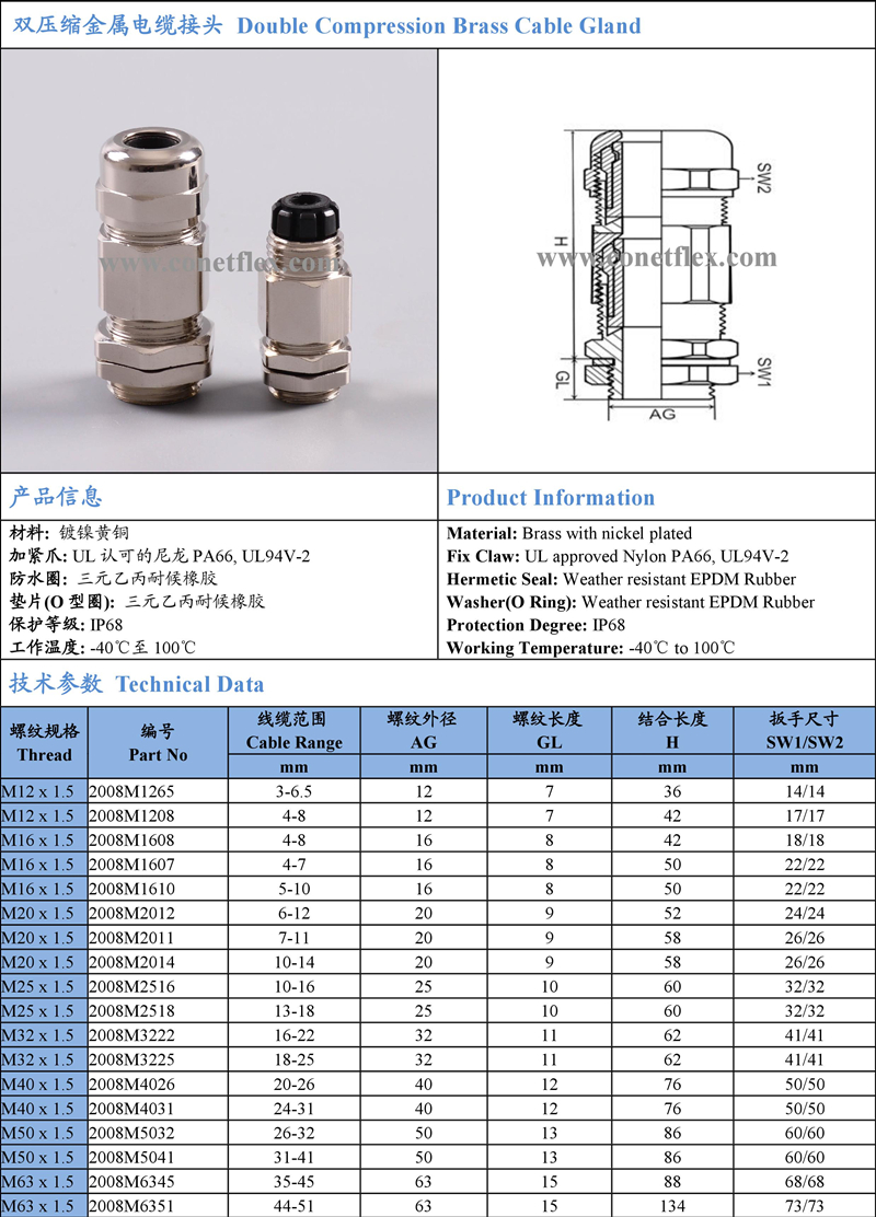 Double Seal Cable Gland
